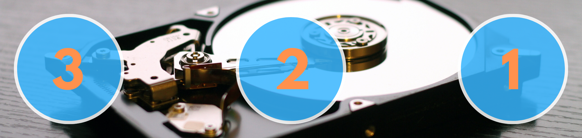 The 3-2-1 Backup Rule Of Data Protection